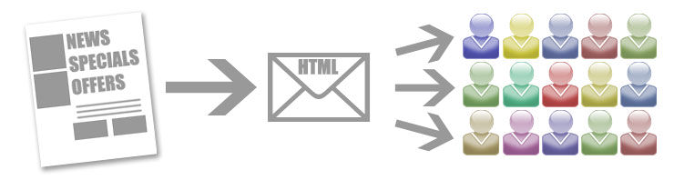 reaching customers with html email